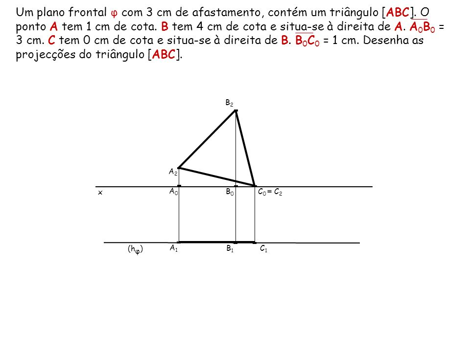 Um plano frontal φ com 3 cm de afastamento, contém um triângulo [ABC]